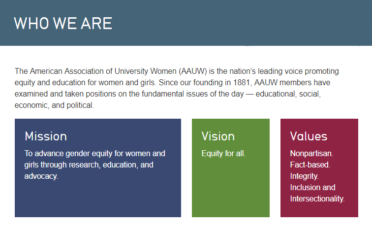 AAUW mission and vision